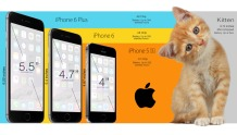 iPhone 6 Infographic (IGN)