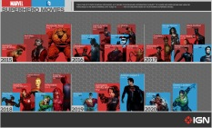 Marvel/DC Infographic (IGN)